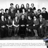 1978 год. КраснодарНИПИнефть. Отдел смет и ПОС