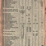 Краснодар. Справочник по городу Краснодару на 1933 год, лист 14