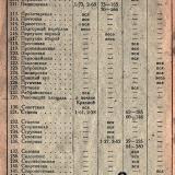 Краснодар. Справочник по городу Краснодару на 1933 год, лист 16