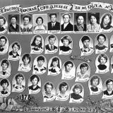 Краснодар. СШ №33, 8В класс, 1978 год.