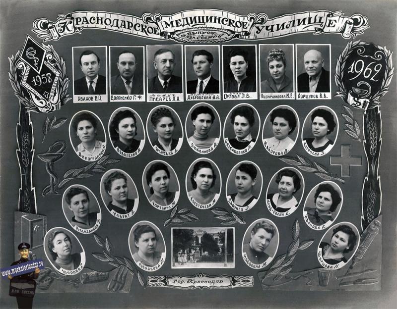 Краснодар. Краснодарское медицинское училище. Выпуск мед. сестры. 1958-1962